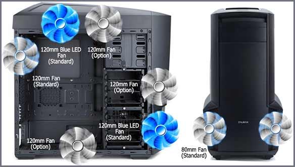 Вентилятор для корпуса компьютера