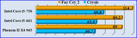 игра Crysis - игра FarCry2 скачать