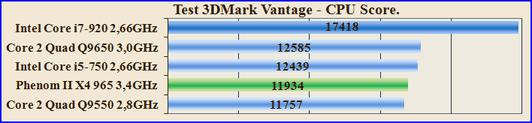 Core i7 3DMark Vantage тест Core i7-920
