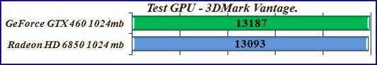 Тест сравнение видеокарт Radeon 6850 - GeForce GTX 460