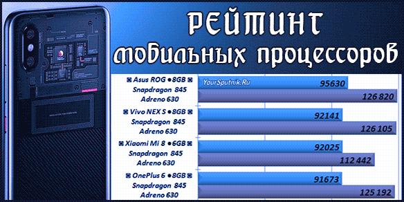 Рейтинг мобильных процессоров ARM, сравнение производительности